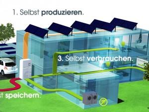 Innovative Energiespeicher von Neovoltaic