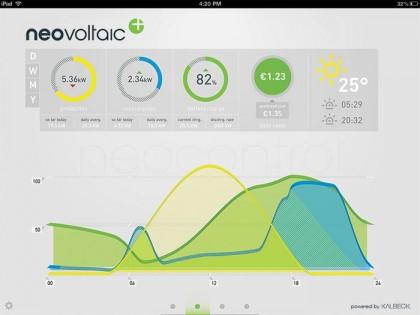 Neovoltaic Ipad
